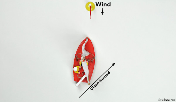Figure 39: The sails luff and the bow goes through the wind. The tiller has still to be pushed away.