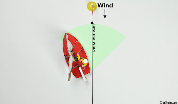 Figure 20: Even when the helmsman bears away, the sails do not fill with wind immediately.