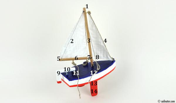 Figure 2: 1. Masthead | 2. Topping lift | 3. Mast | 4. Forestay | 5. Boom head | 6. Boom | 7. Gooseneck | 8. Shroud | 9. Rudder | 10. Tiller | 11. Mainsheet | 12. Jibscheet | 13. Lateral plane (red area) | 14. Centreboard