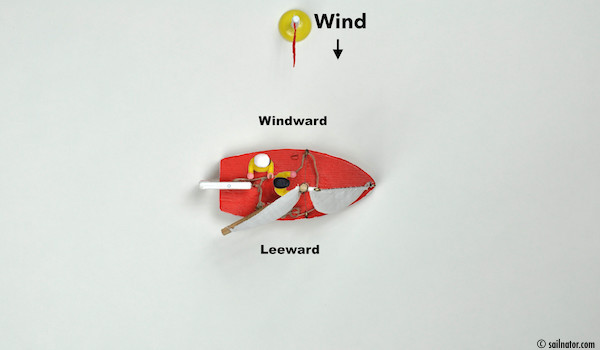 Figure 7: The helmsman always sits on the windward side. When the boat is not heeling at normal winds, the crew sits in the middle of the boat.