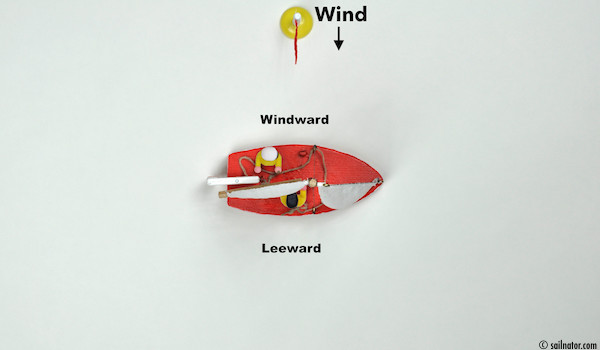 Figure 9: When the boat is liable to heel to the windward side in calm winds the crew sits on the leeward side.