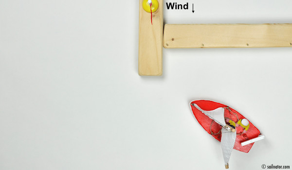 Figure 105: The wind blows into the backward trimmed jib. The boat picks up speed, going backwards.
