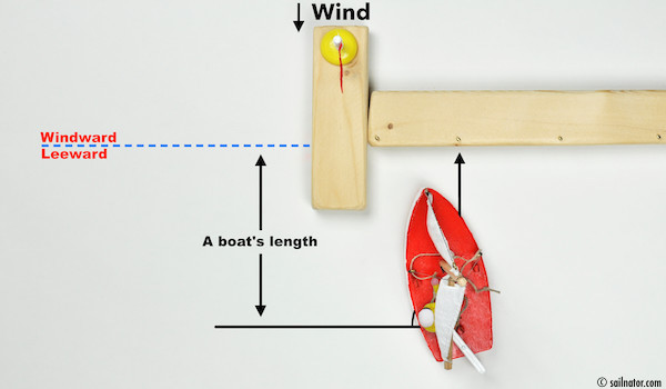 Figure 113: The tiller points to the boom!