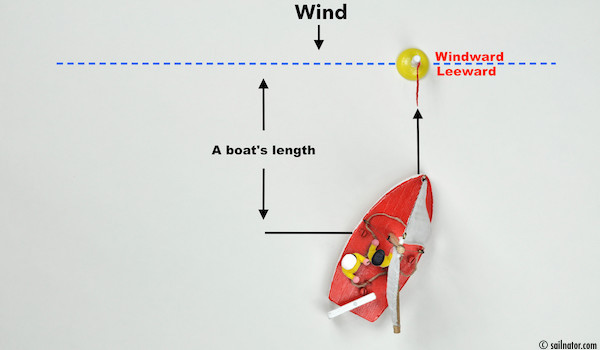 Figure 68: Head up and steering to the direction of the buoy.