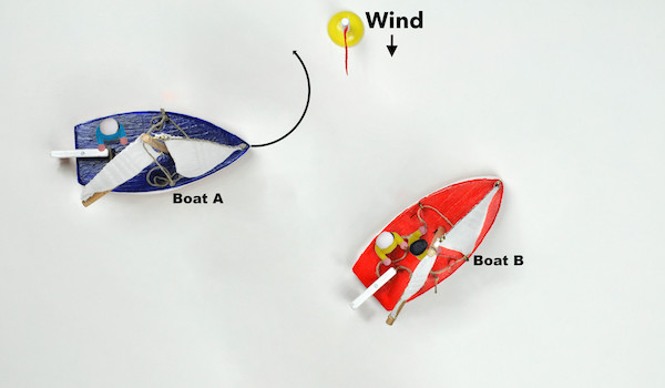 Figure 119: Boat A can keep out of way by tacking ...