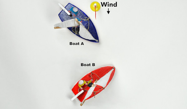 Figure 121: Which boat has to give way and which boat has to stand on?