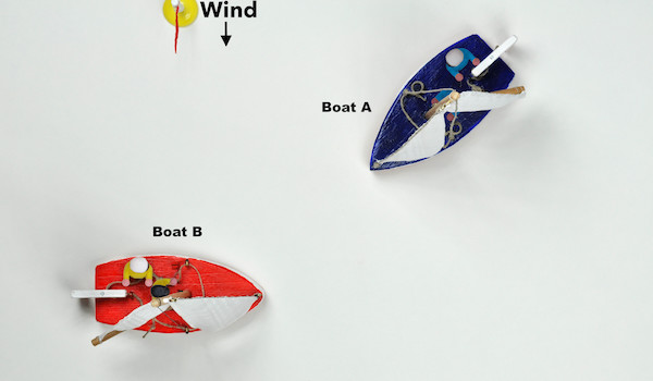 Figure 122: Which boat has to give way and which boat has to stand on?