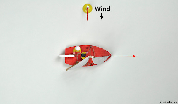 Figure 3: If the tiller points to the mast the boat runs (usually) straight forwards.