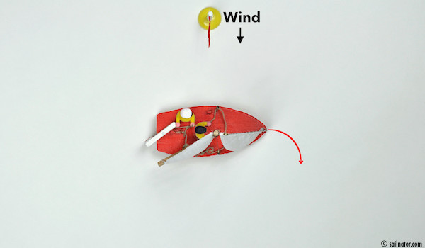 Figure 4: If the tiller points to port side the boat will steer towards starboard.
