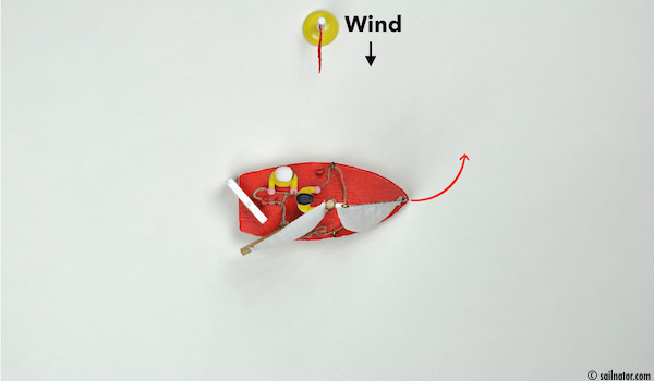 Figure 5: If the tiller points to starboard the boat will steer towards port side.