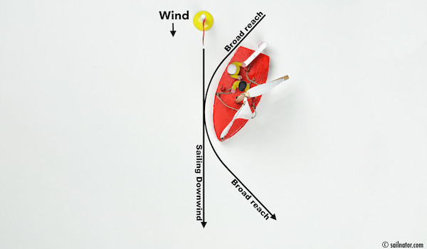 Figure 92: The jib collapses!