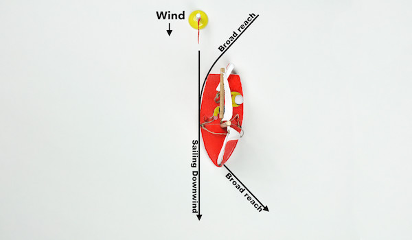 "Figure 96: The helmsman pushes the tiller away. He commands: ""Jibing!"" (or Jibe-ho)"