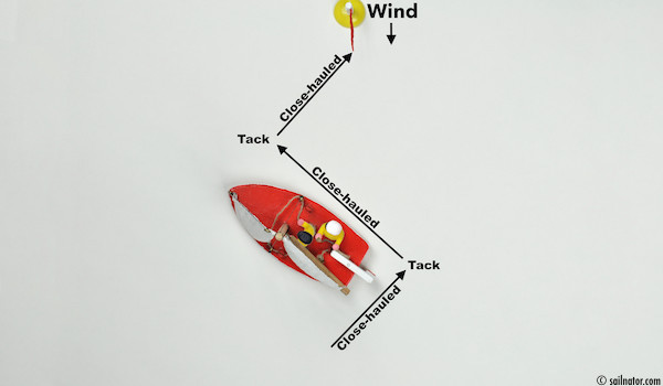 Figure 52: ... the boat tacks and keeps on sailing upwind on the opposite course close-hauled.